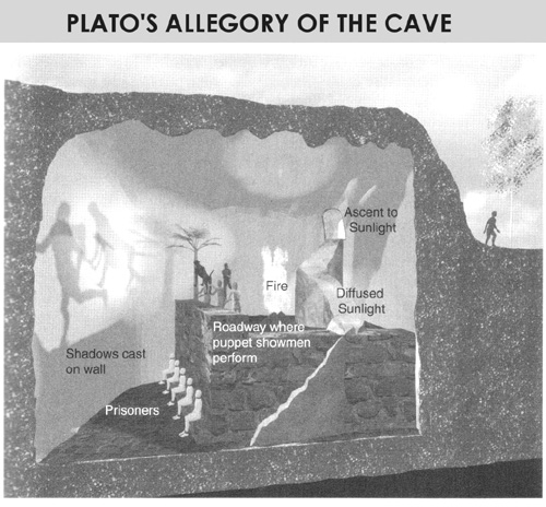 artist's conception of Plato's Allegory of the Cave